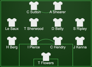 Blackburn line up