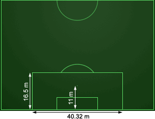 Penalty area with dimensions in meters